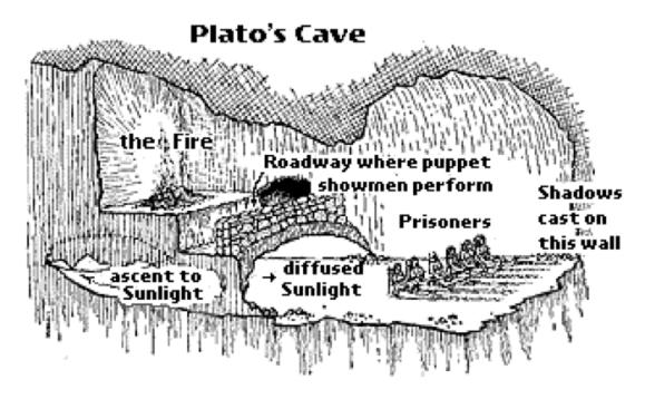 http://faculty.washington.edu/smcohen/320/cave.htm